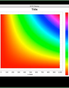Import javatlor javat dimension eventqueue javatint javax swing jframe org jfreeart also how to plot color map in java stack overflow rh stackoverflow