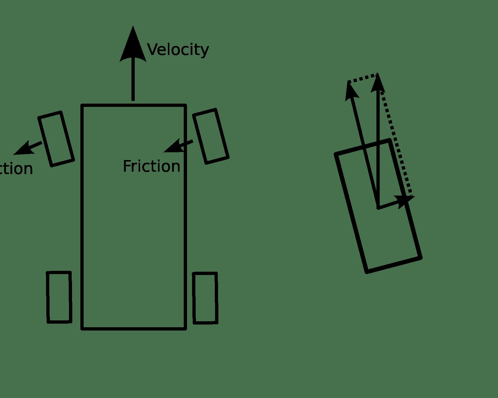 Car Motion Diagram Car Get Free Image About Wiring Diagram