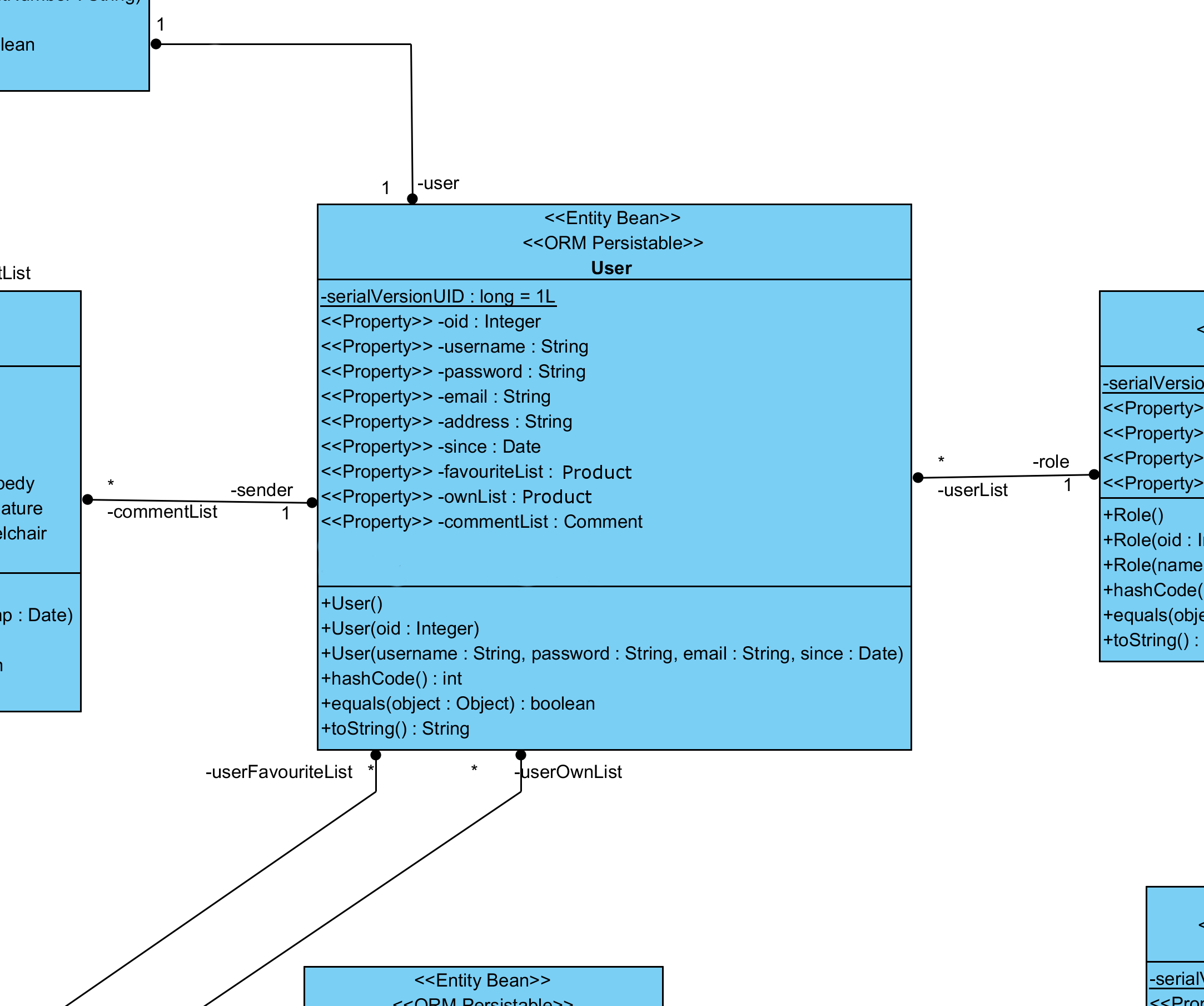 java code to uml diagram blank nerve visual paradigm reverse class