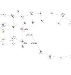 rstp over ptp wireless network [ 3299 x 2550 Pixel ]