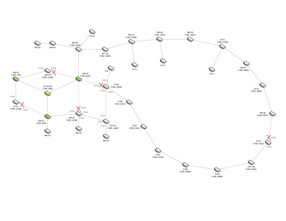 medium resolution of rstp over ptp wireless network