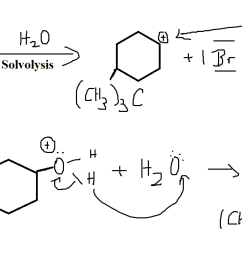 how would this reaction look like in a potential energy diagram sn1 reaction  [ 1511 x 710 Pixel ]