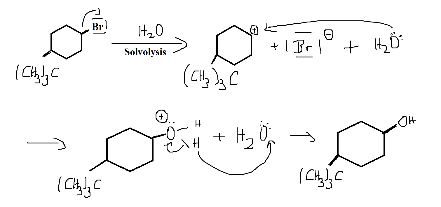hight resolution of how would this reaction look like in a potential energy diagram sn1 reaction