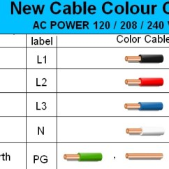 3 Phase Power Plug Wiring Diagram 2006 Chevy Silverado 2500hd Stereo Australian 3-phase Colour Code Standard - Electrical Engineering Stack Exchange