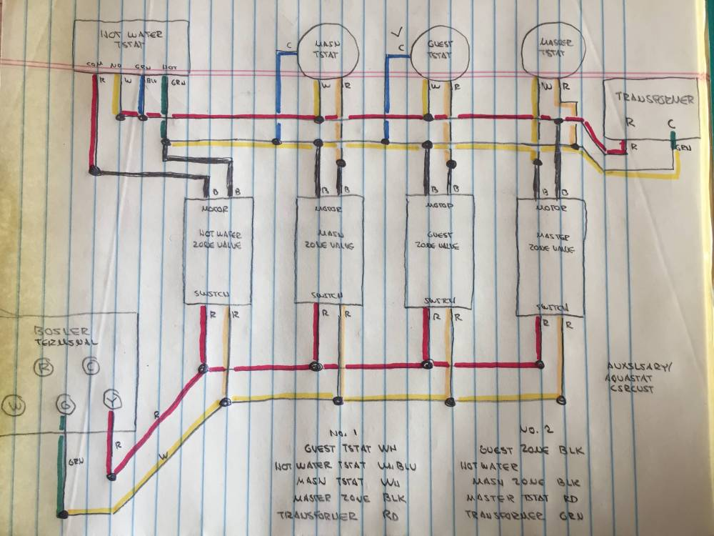 medium resolution of hvac wiring any reasons for one zone to be wired different from tagged with home hvac wiringdiagram hvac home design home