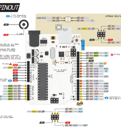 look at the complete diagram enter image description here [ 1090 x 782 Pixel ]