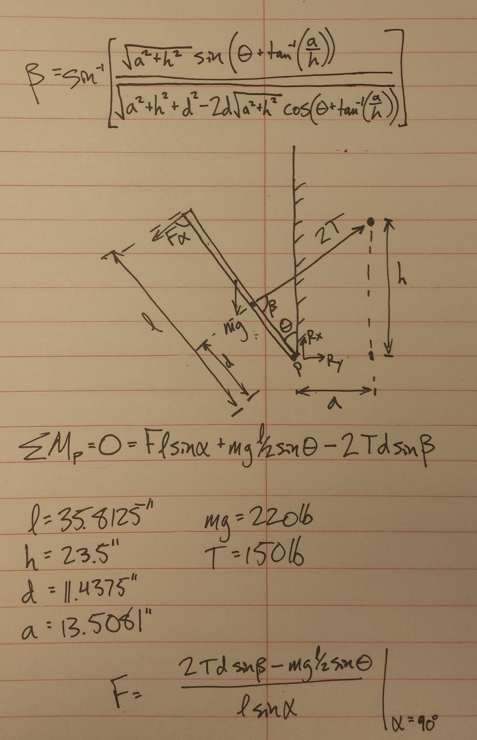 Gas Strut Calculator Inches