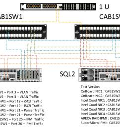 network diagram [ 1487 x 821 Pixel ]