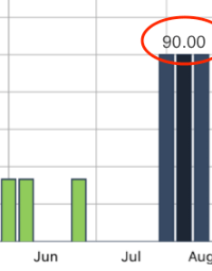 Like so show single value label also swift daniel gindi charts library draw the only for rh stackoverflow