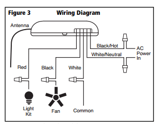 Wiring How Do I Install A Ceiling Fan Remote? Home Improvement