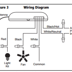 Wiring Diagram Of A Ceiling Fan Bacterial Cell And Functions Hunter Fans Diagrams How Do I Install Remote Home Improvement