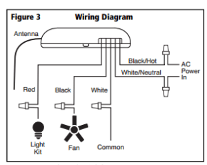 wiring  How do I install a ceiling fan remote?  Home