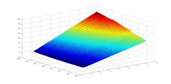 Matlab Plot Points - Year of Clean Water