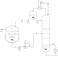 Engineering Process Diagram Sr7 Avr Wiring Visio Chemical Symbols Free Engine