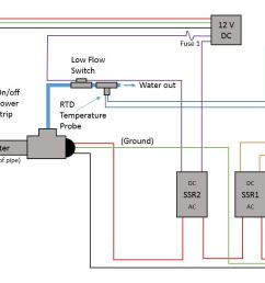 ssr wiring diagram dc dc wiring diagramswitches ssr with low flow switch to control heater electricalssr [ 1372 x 683 Pixel ]