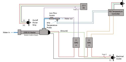 small resolution of ssr wiring diagram dc dc wiring diagramswitches ssr with low flow switch to control heater electricalssr