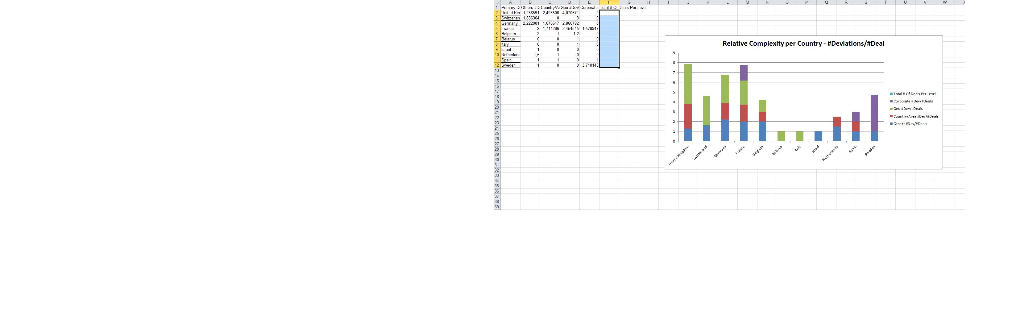 Add Columns In Vba Excel