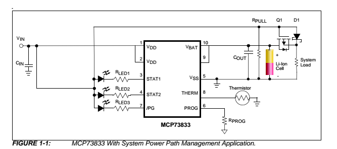 MCP73833 suitable for charging battery and system at the