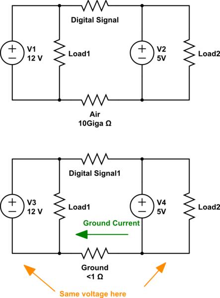re question regarding power distance