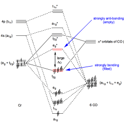 Sodium Electron Shell Diagram 4 Way Wire Fe Atom Orbital Of A Imageresizertool Com