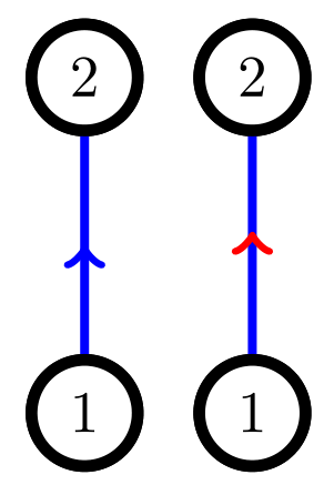 TikZ-pgf directed graph: change arrow color and location