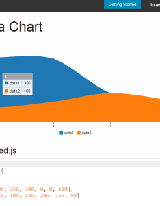 Enter image description here also  js make area chart not opaque stack overflow rh stackoverflow