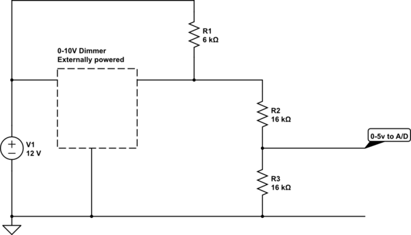 Design example for LED driver output that support 0-10V