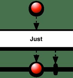 exemple de diagramme en marbre [ 1280 x 620 Pixel ]
