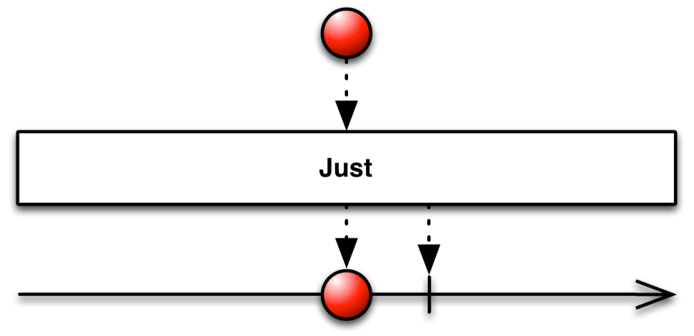 medium resolution of exemple de diagramme en marbre