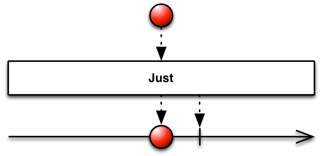 hight resolution of exemple de diagramme en marbre