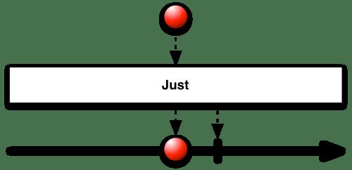 small resolution of exemple de diagramme en marbre