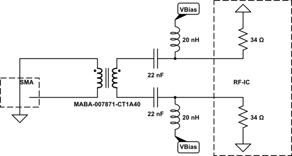 Ensuring certain amplitude level of RF signal on a PCB