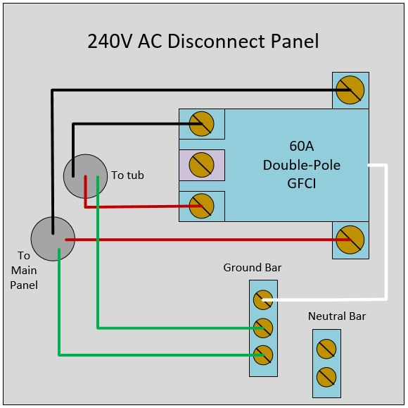 single phase 4 pole motor wiring diagram vip scooter electrical - how to wire a 240v disconnect panel for spa that does not require neutral? home ...