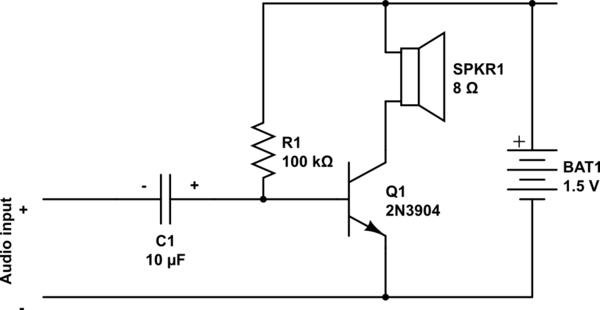 Transistor Amplifier Distortion