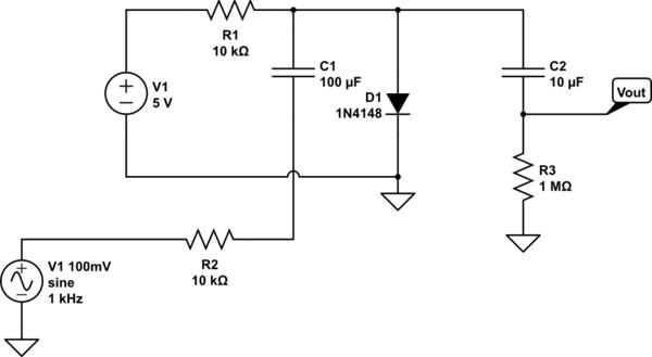 Relation between voltage drop across incremental
