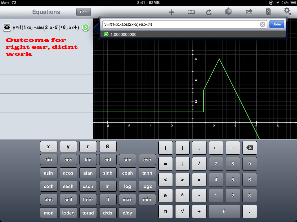 Graphing Calculator For Limits Use Calculator Graph And