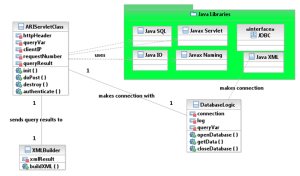UML Class diagrams with Java packages?  Software