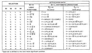 logic gates  How do I make a 4bit parator
