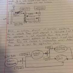Sequence Diagram Questions And Answers Electrical Lighting Wiring Diagrams Correct Activity Uml Stack Overflow