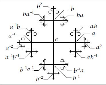 411HW — Homework for CSUP Math 411, Summer 2015