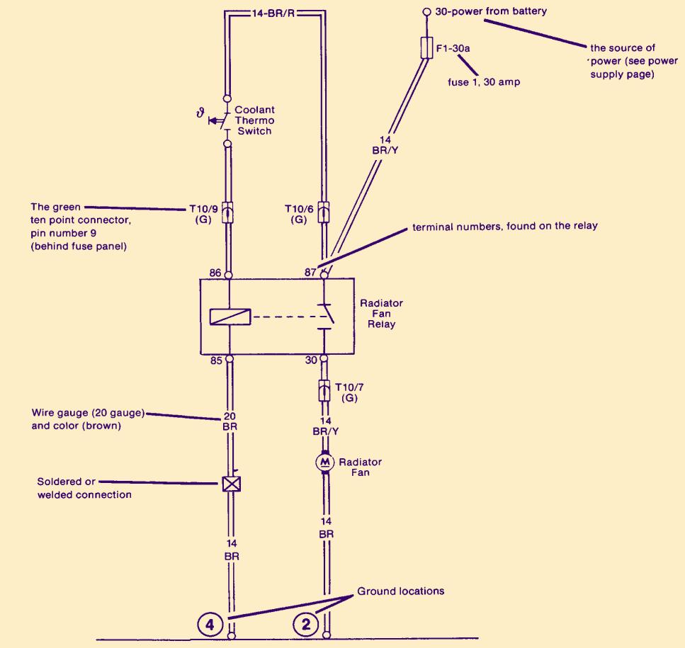 medium resolution of automotive wiring diagram