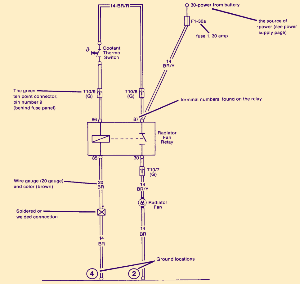 hight resolution of automotive wiring diagram