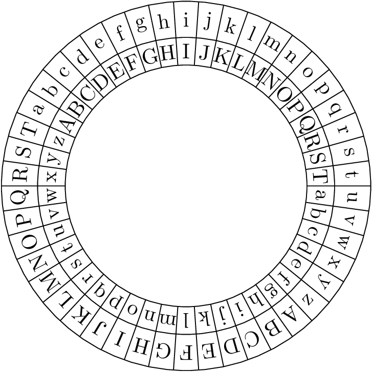 How to create a Caesar's encryption disk using LaTeX