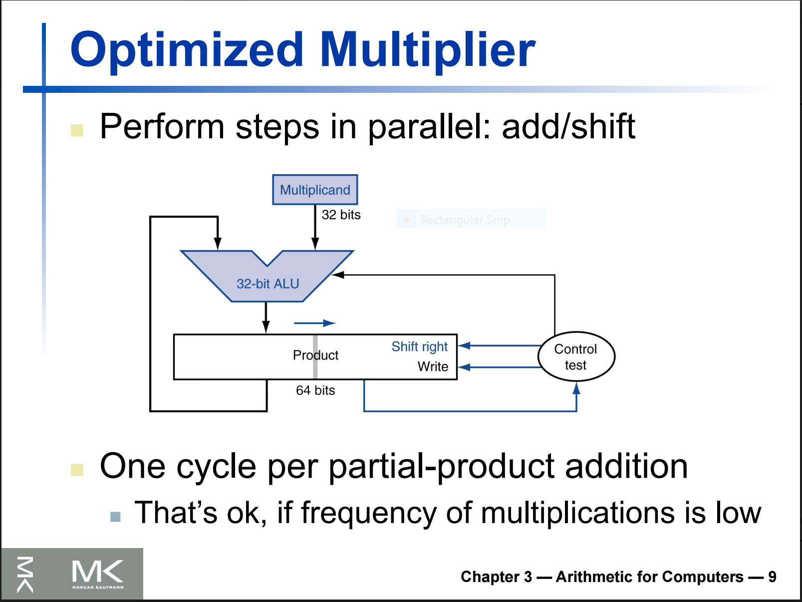 hight resolution of this is the slide that explains the circuit