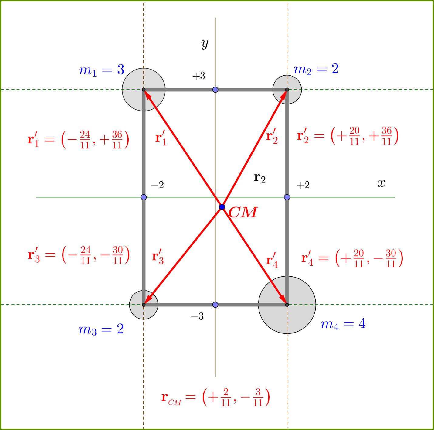 Inertia And Mass Worksheet Answers
