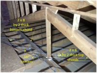 Is my attic floor over my garage strong enough to use it ...
