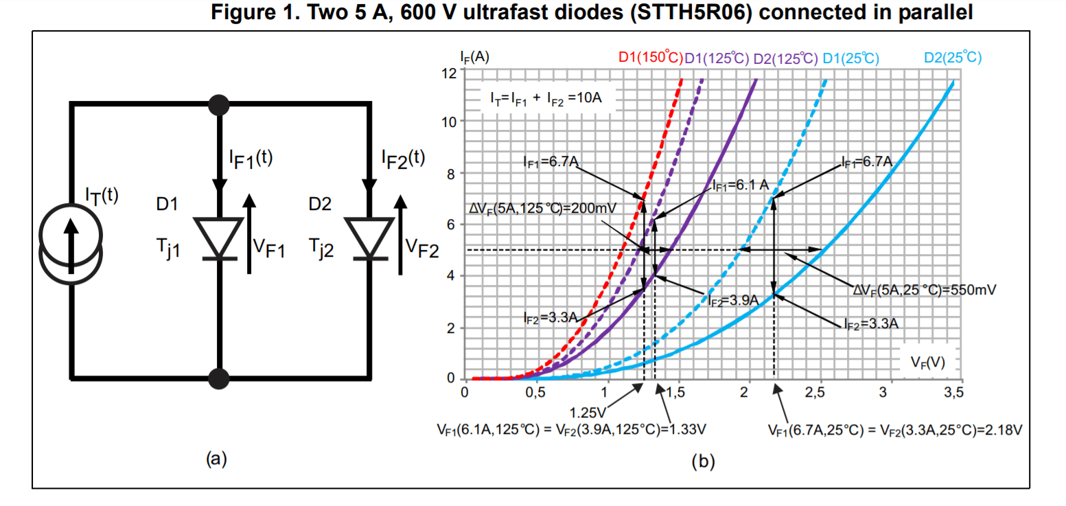 hight resolution of diodes in parallel