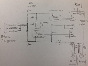 ground  Monitoring power from 3phase AC generator