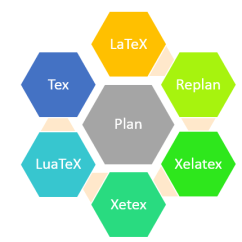 Make A Diagram Sentence For Me Tikz Pgf How To Hexagon From Smart Package Pentagram Microsoft Office Word 2013