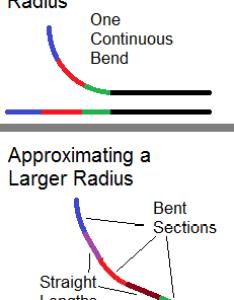 Enter image description here also how do  bend emt conduit to  broader radius home improvement rh diyackexchange